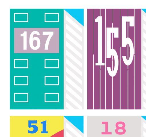 HDB Numbers